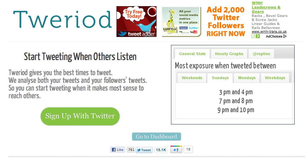 Conoce el horario de mayor audiencia para tus tweets!