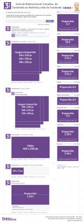 Guía de tamaños de contenido para el Newsfeed y Ads de Facebook