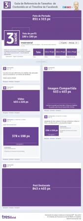 Guía de tamaños de Contenido en el timeline en Facebook