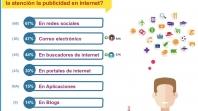 9 de cada 10 Ejecutivos prefieren Internet sobre los demás medios porque los mantiene actualizados