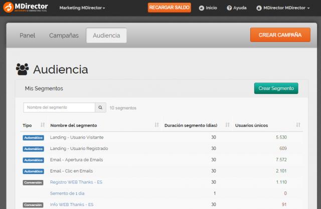 MDirector_CRM_Retargeting_audiencia
