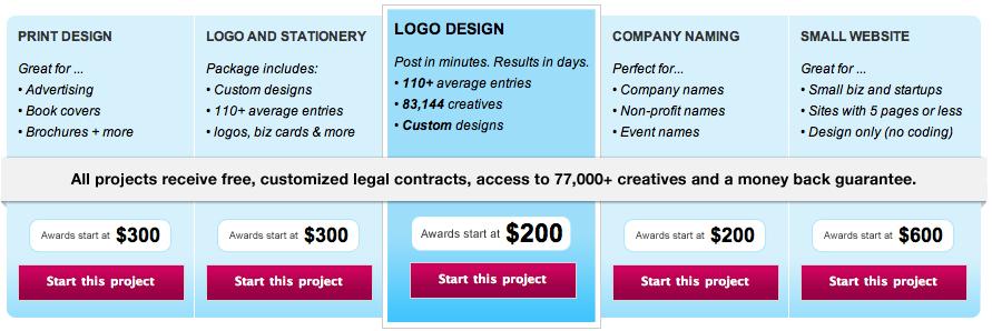 Necesitas un diseño atractivo y tienes bajo presupuesto?