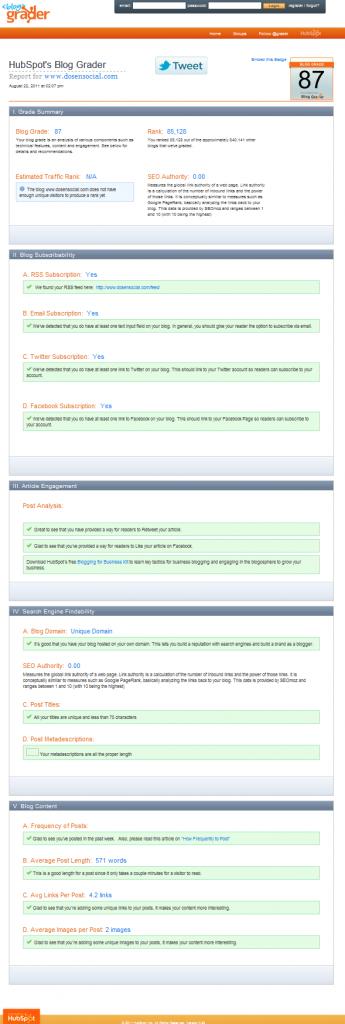Tu blog cumple con los básicos de la época 2.0? #BlogGrader