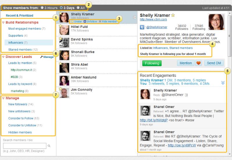 Rápido y Fácil, Aprende a administrar tu comunidad en Twitter con @Commun_it