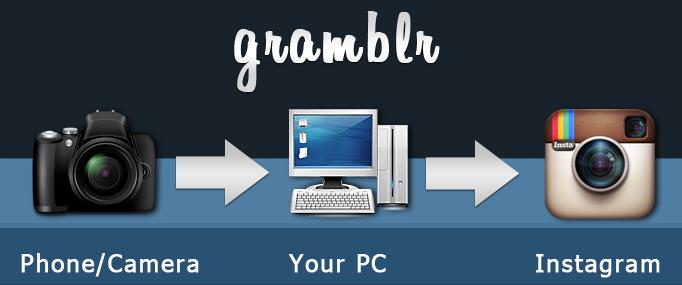 Cómo publicar en Instagram desde tu PC