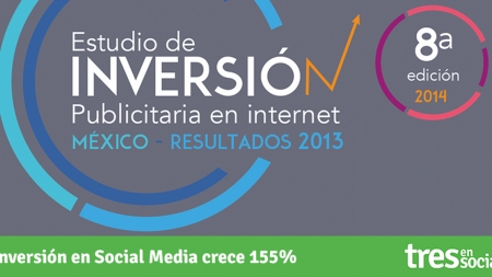Inversión en Redes Sociales en México crece 155% en 2013