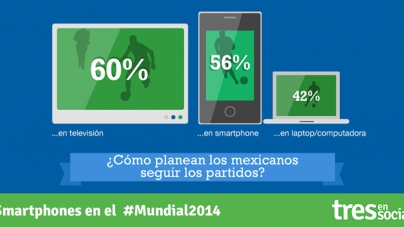 Smartphones jugarán un papel importante en el #Mundial2014