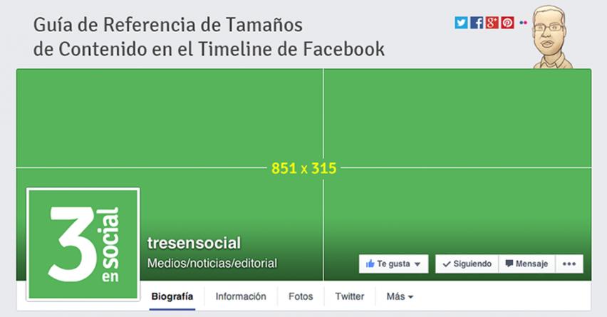 [Actualización] Guía de tamaños de Contenido en el timeline en Facebook